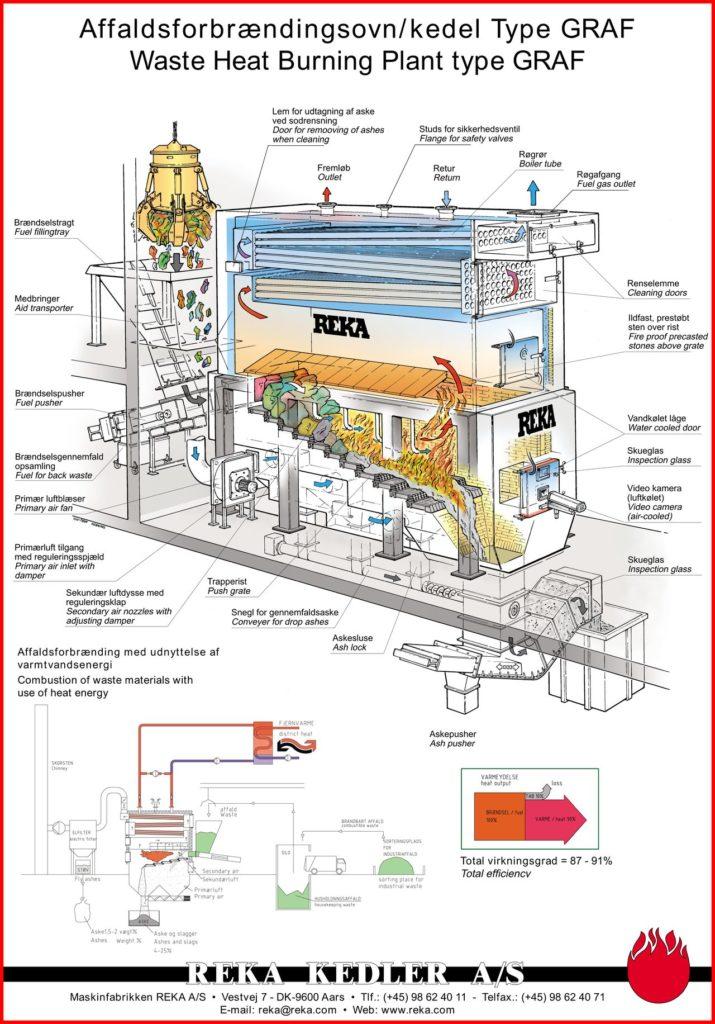 waste_plant_brochure_tsm4bwp